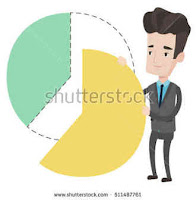 Como dividir despesas proporcionalmente