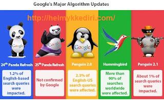 Cara Meningkatkan Visitor Organik Google3