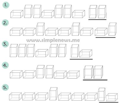 Tentukanlah bentuk bangun ruang selanjutnya mengikuti pola-pola berikut! www.simplenews.me