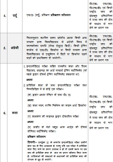 UP PGT & TGT in Hindi