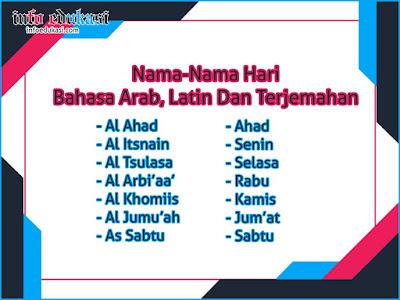 Daftar Nama Nama Hari Dalam Bahasa Arab, Latin Dan Artinya