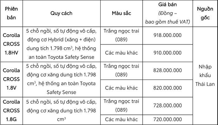 Bảng giá Toyota Corolla Cross