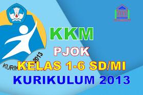 KKM PJOK Kelas 1 2 3 4 5 6 SD/MI Kurikulum 2013 Revisi Terbaru