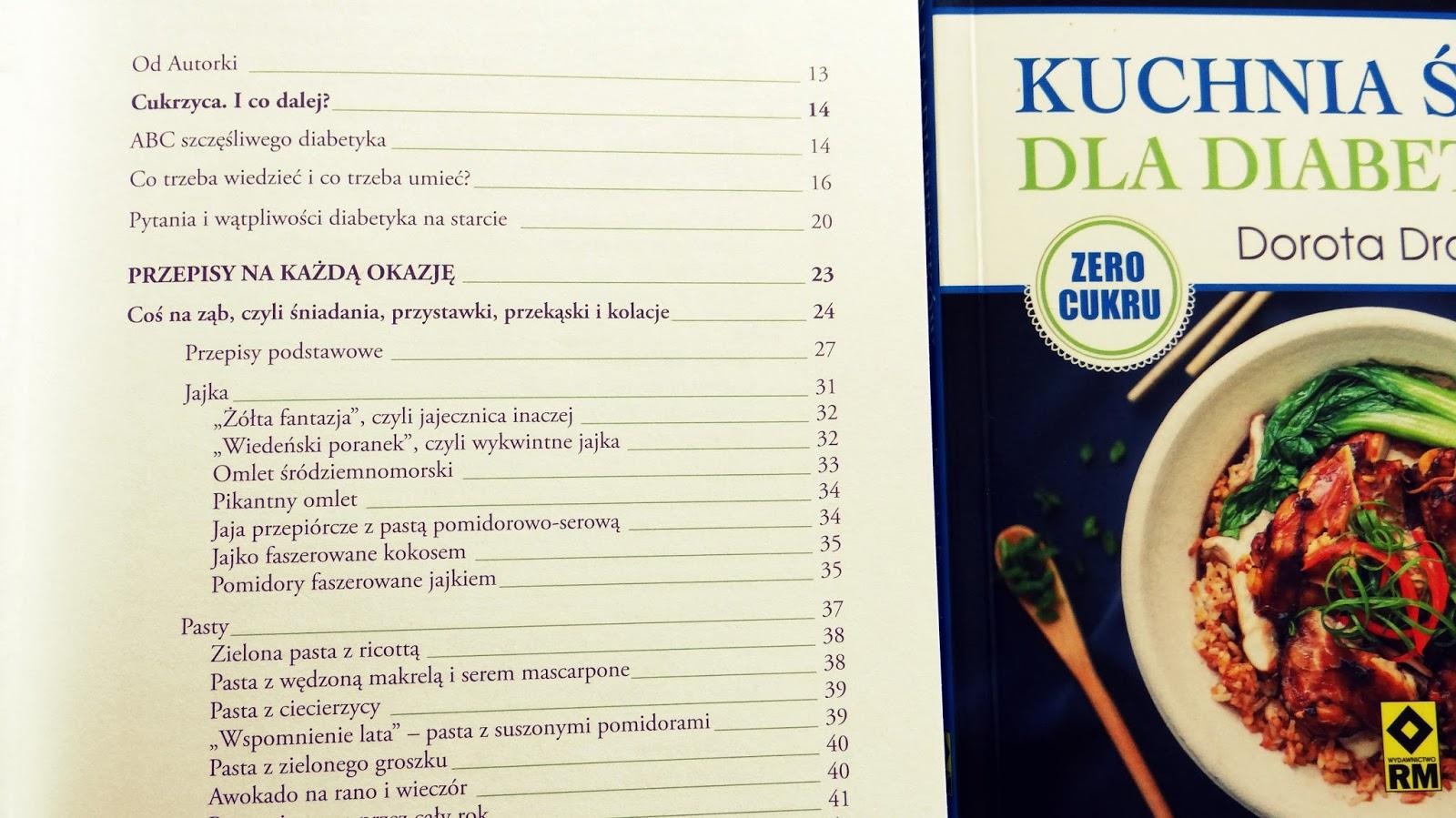 Cukromania Kuchnia Dla Diabetyków Konkurs