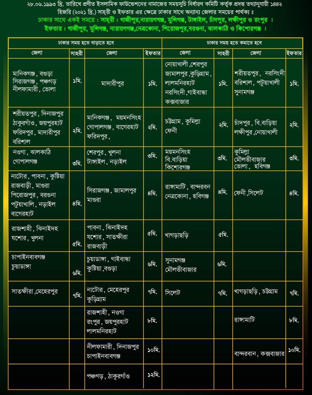 Ramadan Karim Calender Sehri-Ifter 2021All Bangladesh