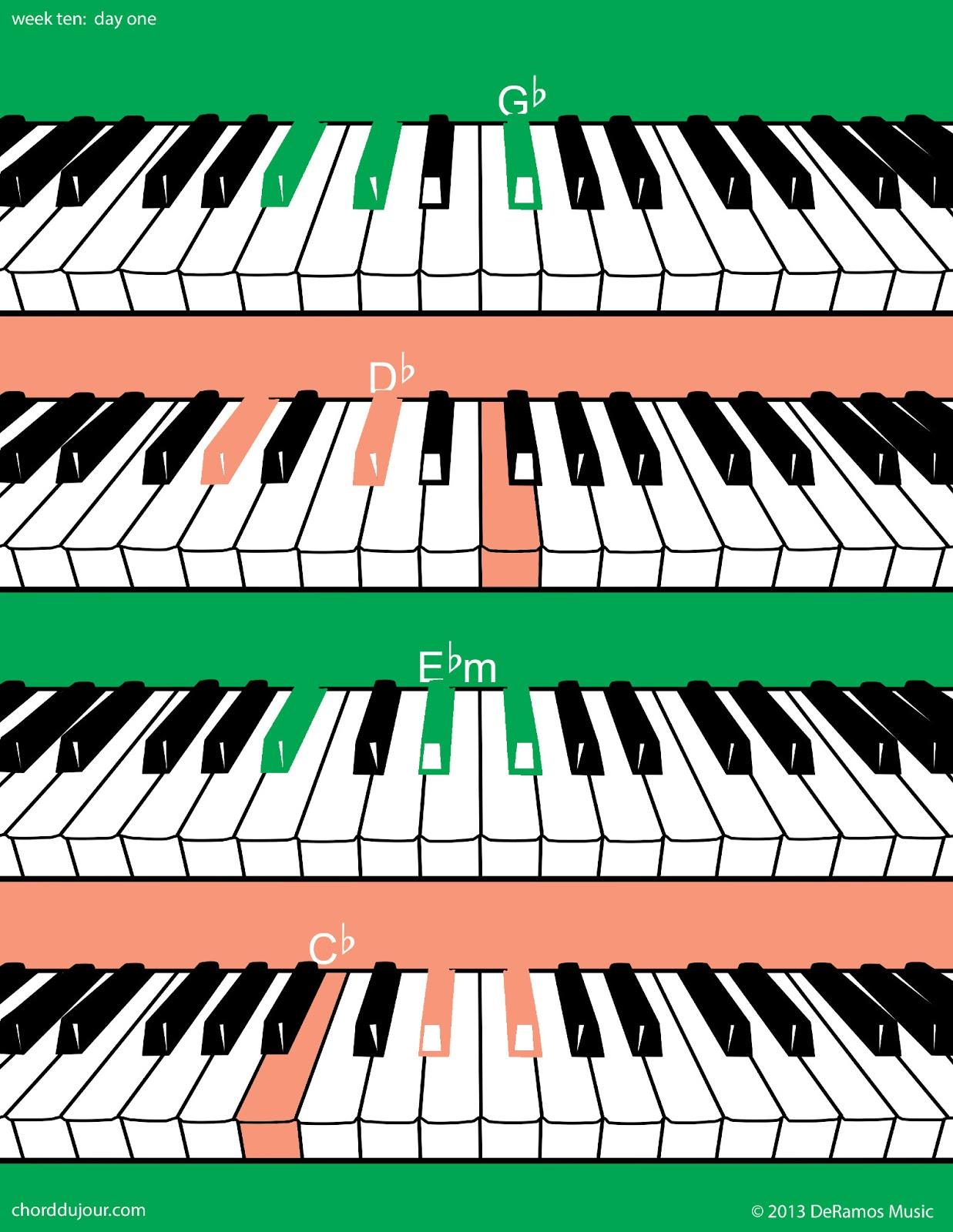 Chord Du Jour Four Chords Four G Flat Major Scales