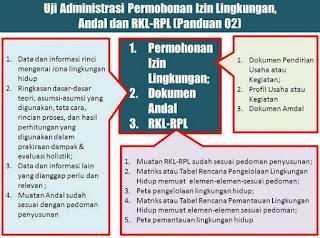 Pengertian Dokumen RKL