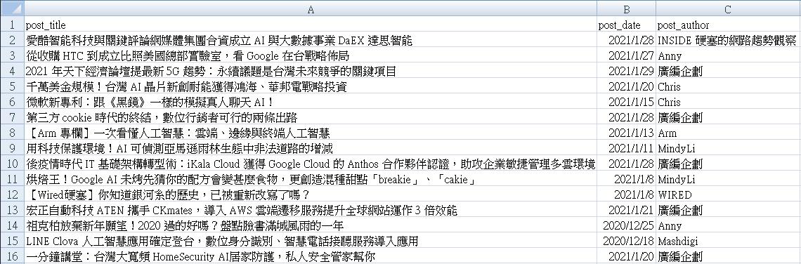 scrapy_export_csv_files