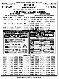 Lottery sambad today result is available here like 11:55 am, 4pm and 8pm. Download daily sikkim, nagaland and west bengal lottery sambad dear lottery result.