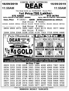 Sikkim State Lottery Result, Sikkim Lottery Sambad, Sikkim Morning Result, Lottery Sambad Today Result, Nagaland State Lotteries, Dear Result