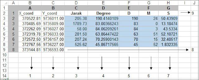 Menghitung Azimuth dan Jarak dengan MS Excel