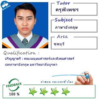 เรียนภาษาอังกฤษที่ชลบุรี เรียนภาษาอังกฤษที่เซ็นทรัลชลบุรี เรียนภาษาอังกฤษตัวต่อตัว เรียนภาษาอังกฤษออนไลน์ ครูสอนภาษาอังกฤษที่ชลบุรี
