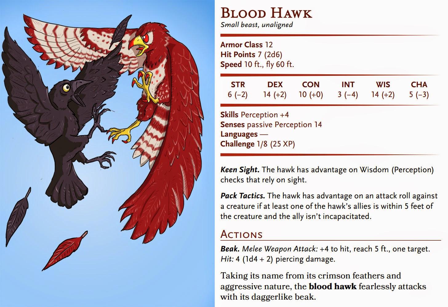 D&D Basic Monsters: Blood Hawk