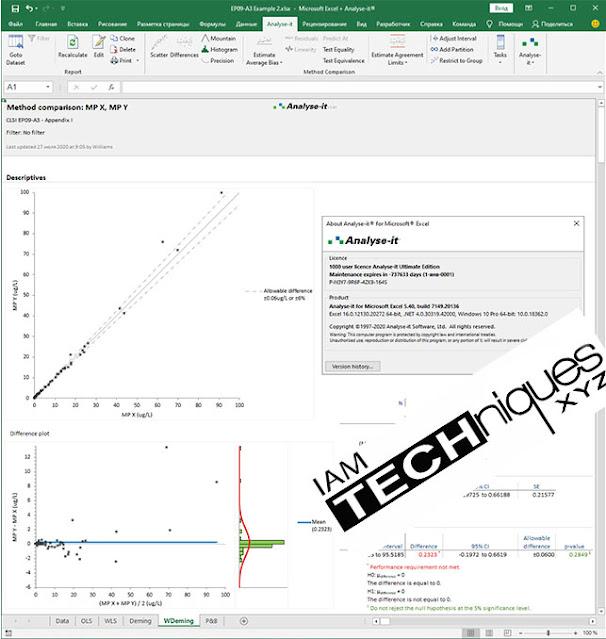 Analyse-it v5.40 Ultimate