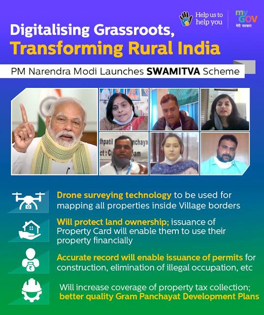 PM Swamitva scheme benefits