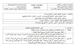 جذاذات المستوى الثالث ابتدائي اللغة العربية الوحدة السادسة