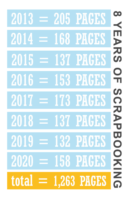 Total Pages Scrapped