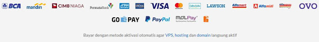 Metode Pembayaran Exabytes Indonesia Lengkap