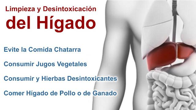 Limpieza y Desintoxicación del Hígado