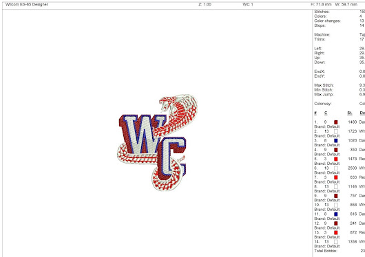 Why Embroidery Digitizing Is Important And How To Do It?