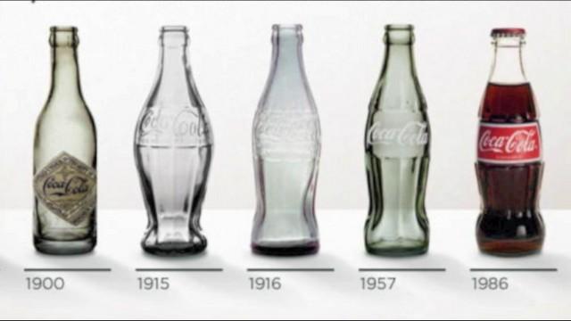 Koka Kola dan Asal-usul Coca-Cola