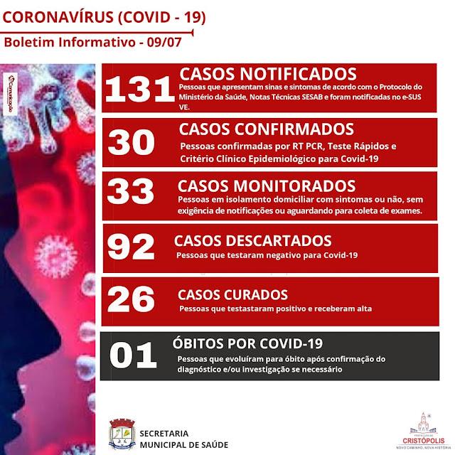 Cristópolis: Boletim Informativo Coronavírus = 09/07/2020