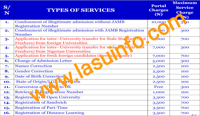 JAMB e-Facility Portal Services & Charges | JAMB Portal Fees Payment