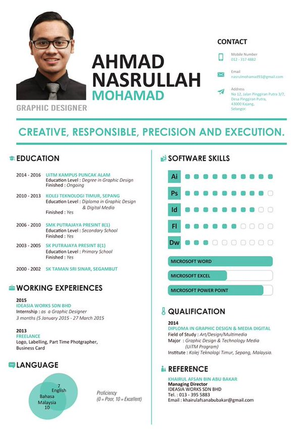 Contoh Resume Untuk Fresh Graduate Resume For You