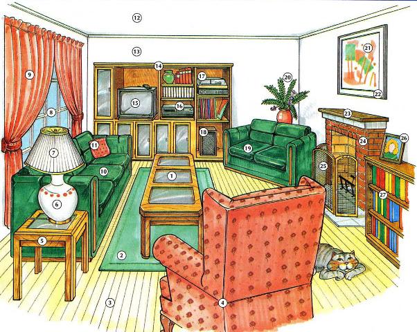 Vocabulary Ruangan Keluarga
