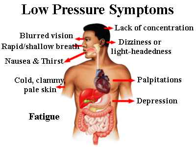 low blood pressure meaning, causes and treatment back uplow blood pressure meaning, causes and treatment