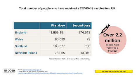 110121 UK Briefing Vaccine Delivery Plan number vaccinated UK