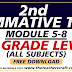 2nd Summative Test Q1- Gr.1 to 6 All Subjects With Answer Keys