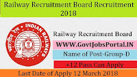 Railway Recruitment Board Recruitment 2018-62970 Group-D