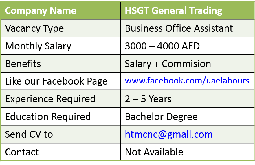 Office Assistant Vacancies In Uae