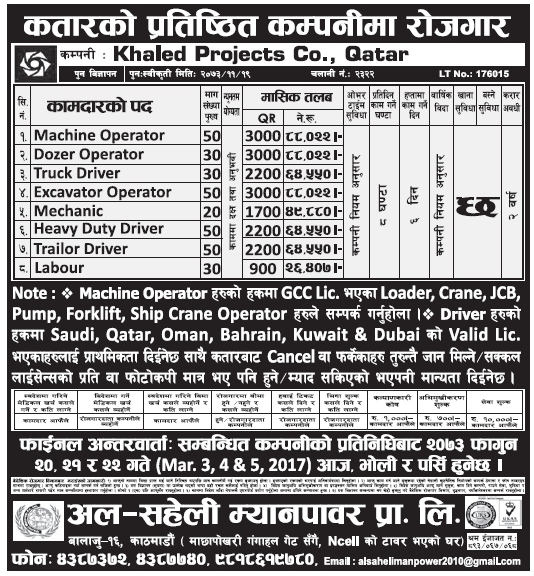 Jobs in Qatar for Nepali, Salary Rs 88,022