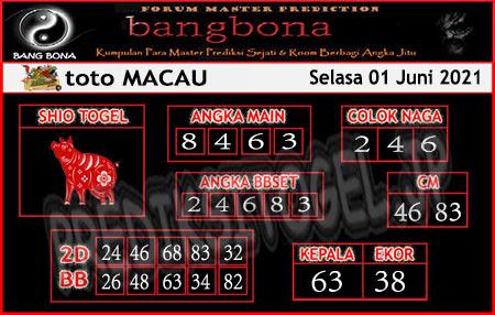 Prediksi Bangbona Toto Macau Selasa 01 Juni 2021