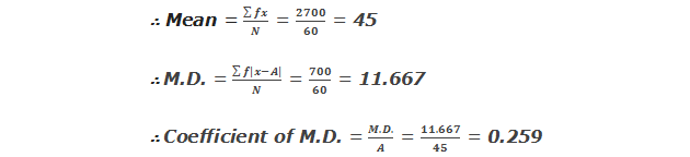 Example 3: Mean, Mean deviation and coefficient of mean deviation