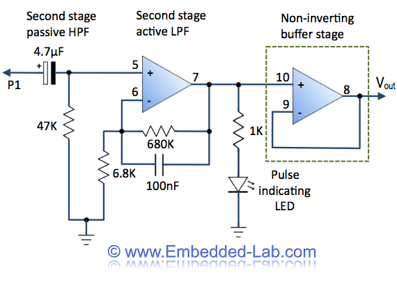 Finger Pulse Signal Detection And Recording Using Labview