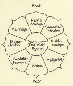 Sacred crystal lotus the important of 8 petals lotus flower in the centre of the diagram of the garbhadhatu 21 is an eight leaved lotus flower which represents the heart hridaya of beings ccuart Choice Image