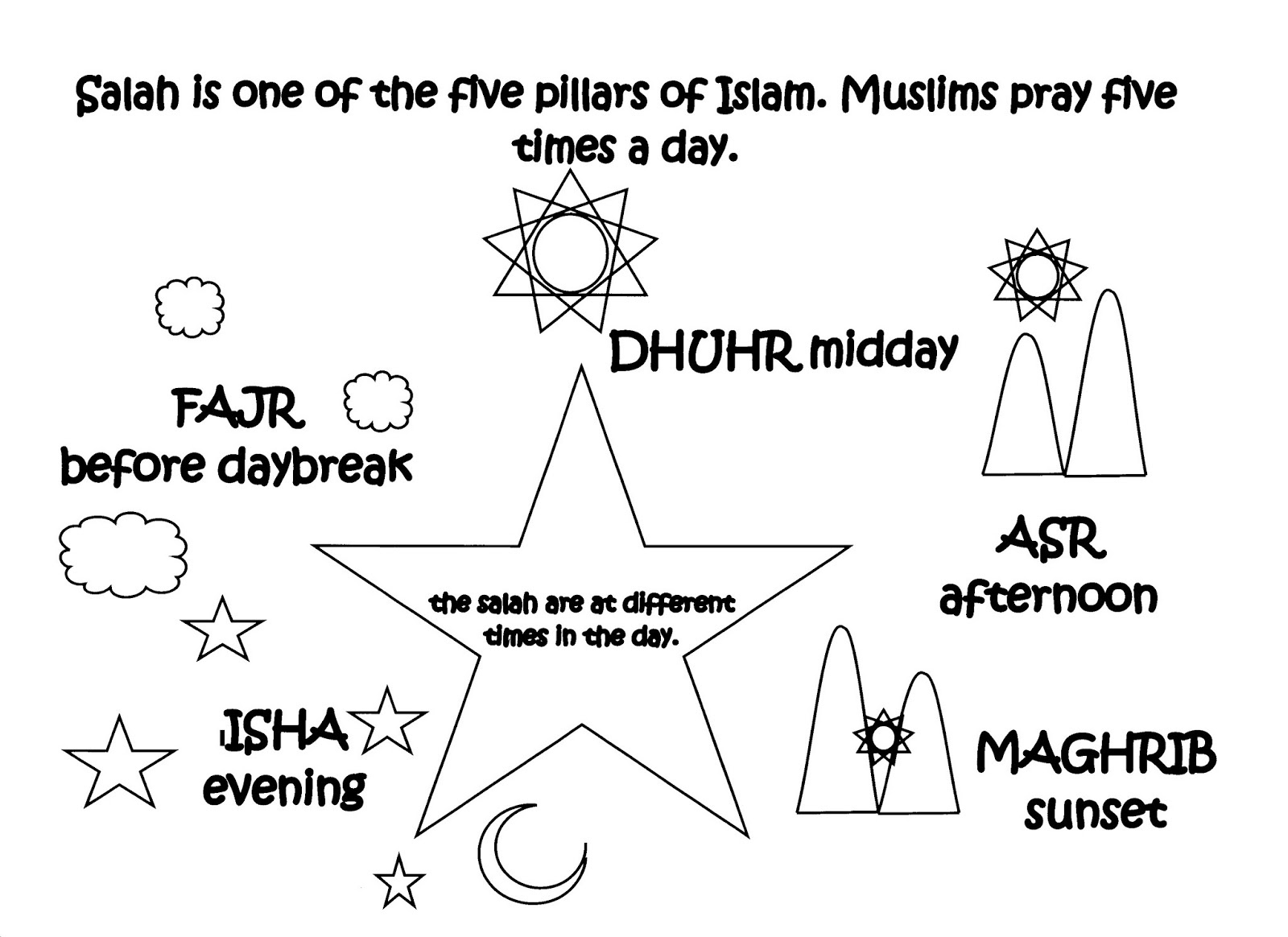 One Path To Success Importance Of Salah In Islam