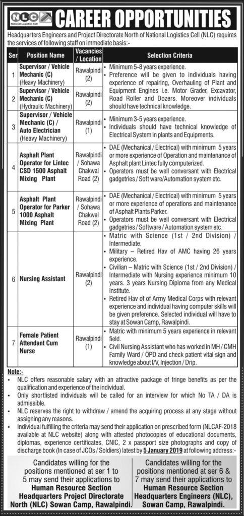 NLC Jobs 2019 in Pakistan Latest New Vacancies