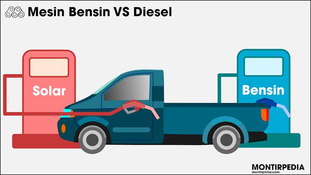 Perbedaan mesin bensin dan diesel