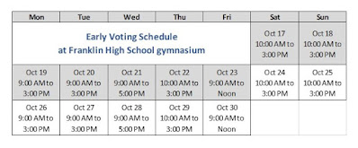 Town of Franklin, MA: Early voting, drive through window schedule