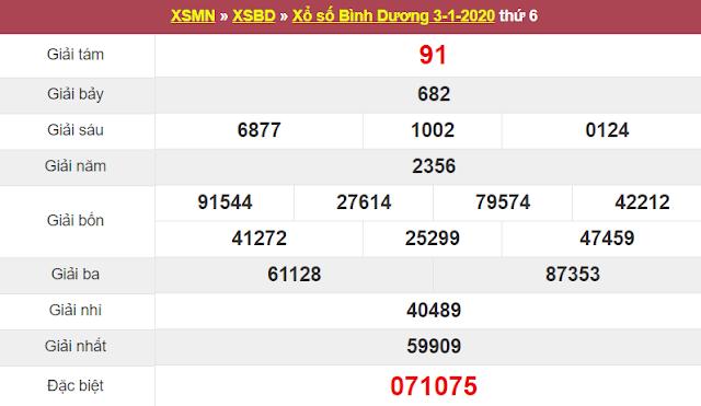 Xsbd 3 1 Sxbd 3 1 Kết Quả Xổ Số Binh Dương Ngay 3 Thang 1 Năm 2020 Thứ 6