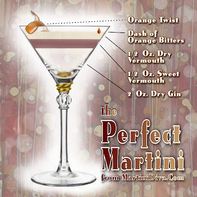 Perfect Martini Recipe with Ingredients and Instructions