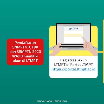Tatacara Pendaftaran SNMPTN Tahun 2020