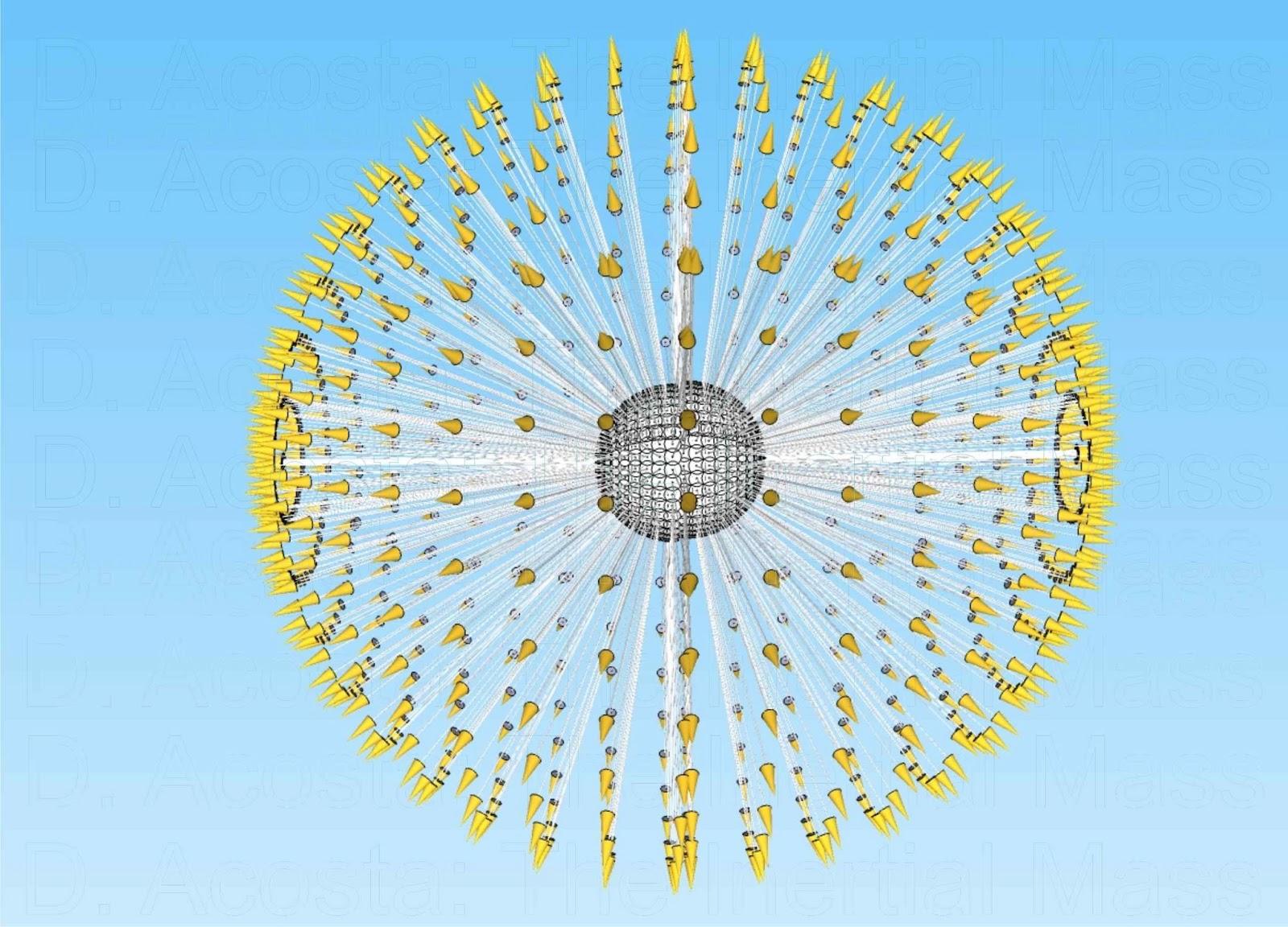 Imagen del sistema omnidireccional de impulsos correspondiente a la masa en reposo. Se trata de un sistema de forzones unido por sus superficies de tiempo para formar una esfera. Cada forzón está compuesto de una superficie qu equvale al tiempo del que parte un vector.
