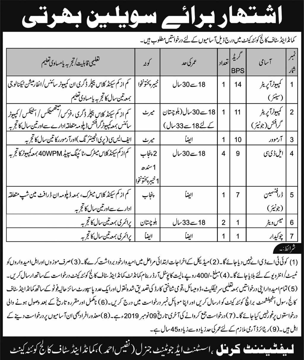 Jobs in Pakistan Army for Matric,
