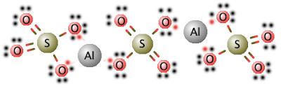 lewis sulfato de aluminio