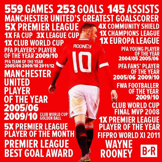Trivia Menarik Berkaitan dengan Pemain Bola Sepak Wayne Rooney